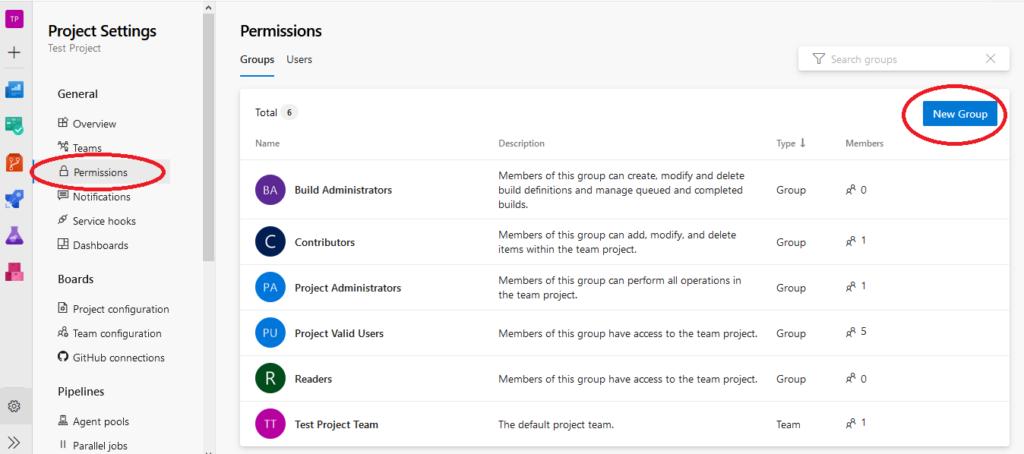 Azure DevOps dashboard Permissions option