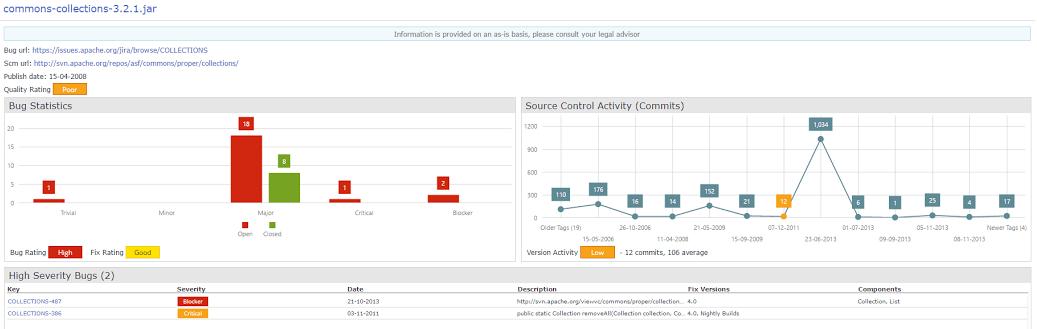 WhiteSource quality scoring in dashboard