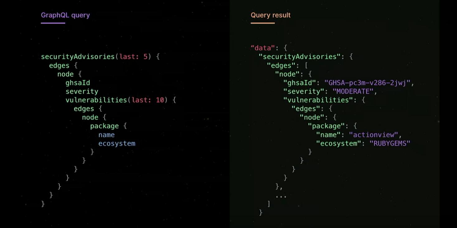 GitHub Security Advisory API