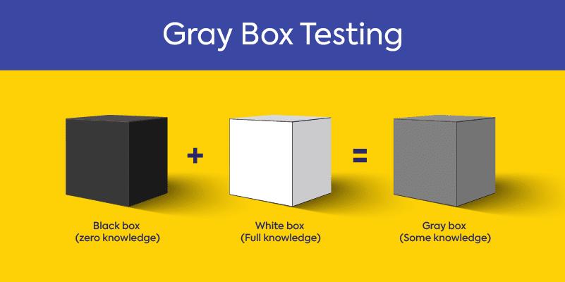 Black box, white box, and gray box testing compared